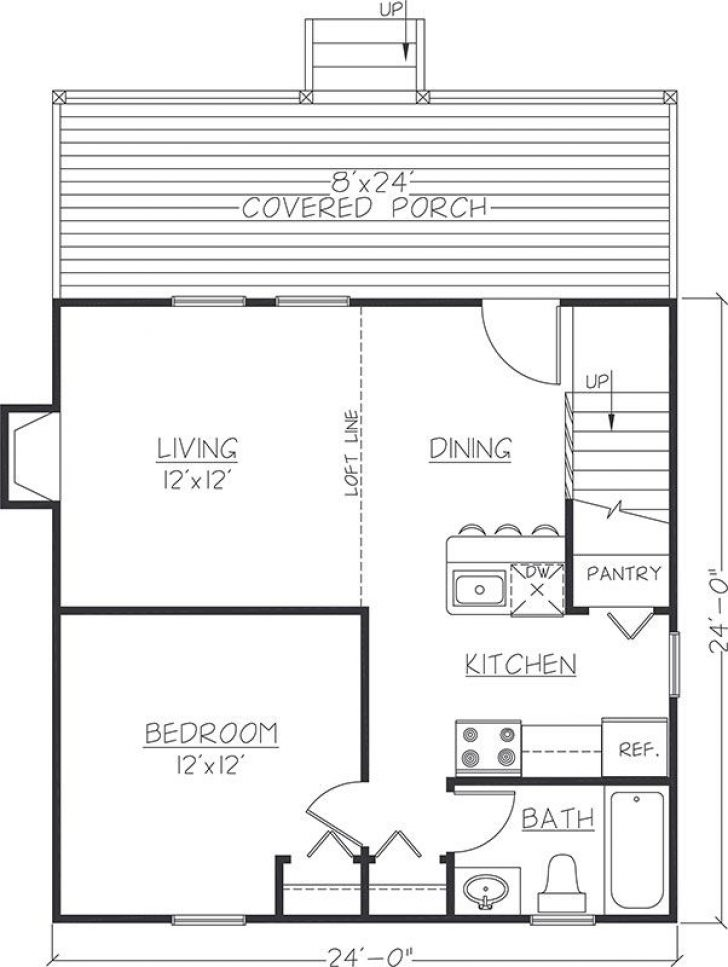 Permalink to Stunning 24×24 Cabin Floor Plans With Loft