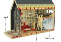 modern tiny house plans Small Mountain Cabin Plans With Loft