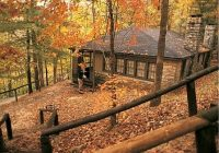 natural bridge cabin rentals red river gorge in kentucky ky Natural Bridge State Park Cabins
