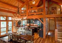 open floor plan with loft wooden walls final plans in 2019 Cabin Home Plans With Loft