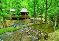 smoky mountain cabin rentals near bryson city in western north Cabins Near Bryson City Nc