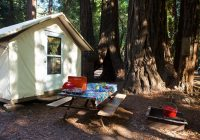 tent cabin camping fernwood campground resort big sur california Big Sur Cabins And Campground